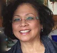 Celia M Batan